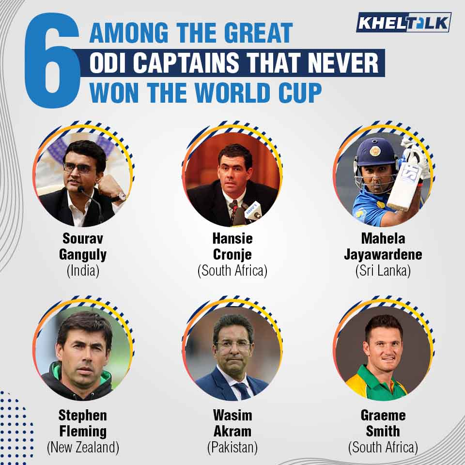 infographic of  6 ODI Captains who never won the world cup
