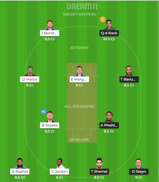 England vs South Africa 1st T20I Dream11 Team prediction | Match prediction