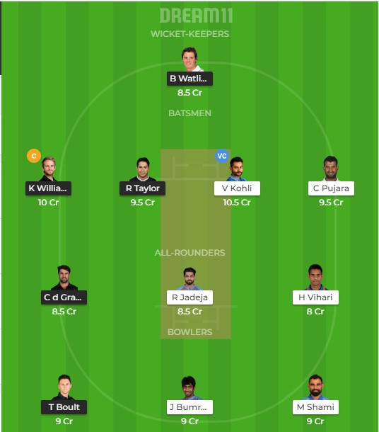 Team 4 – Dream11 team prediction