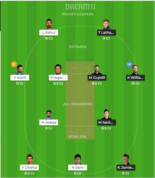 IND vs NZ 3rd ODI Dream11 Team prediction   Match prediction