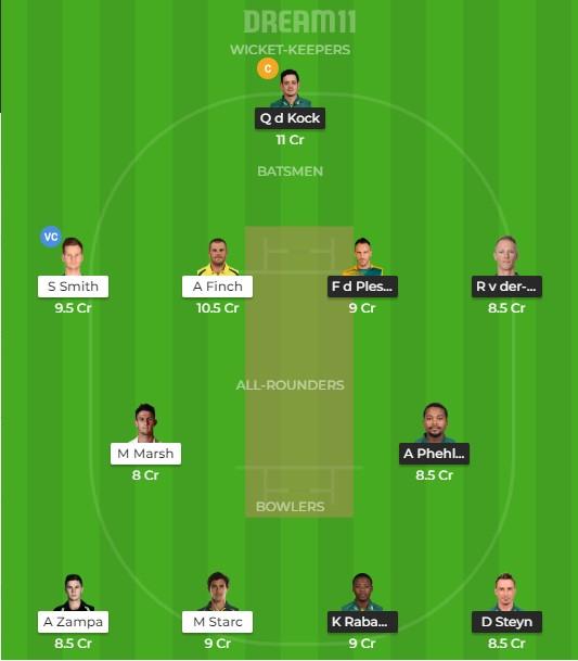 Team 2 – Dream11 team prediction