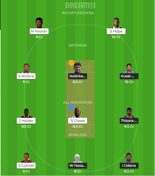 Team 2 – Dream11 team