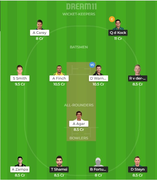 Team 2 – Dream11 team prediction today