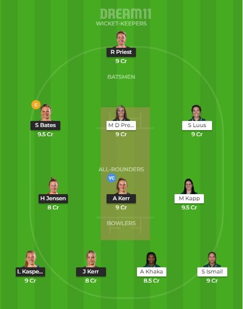 NZW vs SAW 2nd T20I Dream11 tips | Dream11 Team prediction