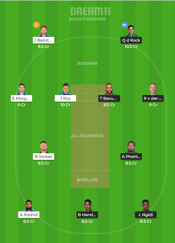 England vs South Africa 3rd T20I Dream11 Team prediction | Match prediction