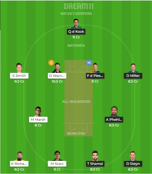 Team 3 – Dream11 team prediction