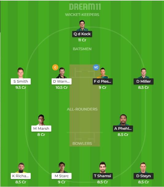 Team 3 – Dream11 team prediction