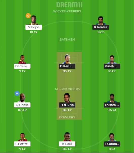 Team 3 – Dream11 team