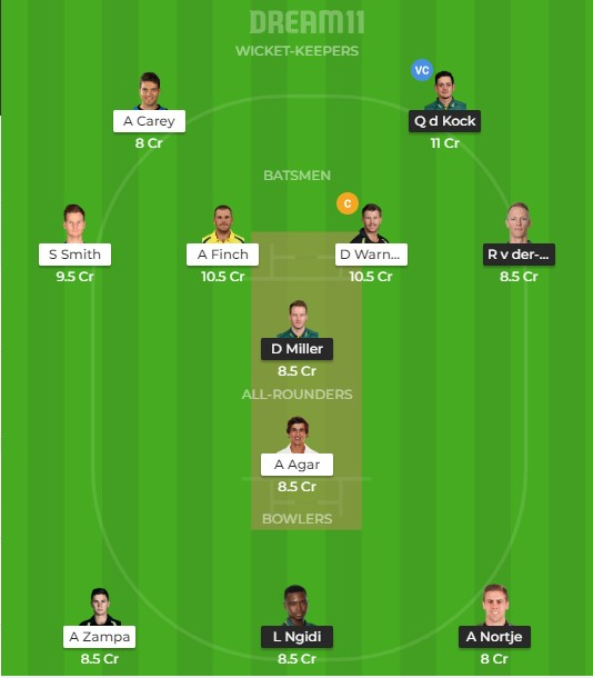 Team 3 – Dream11 team prediction today