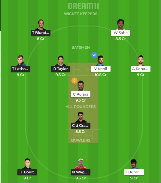Team 2 – Dream11 team prediction