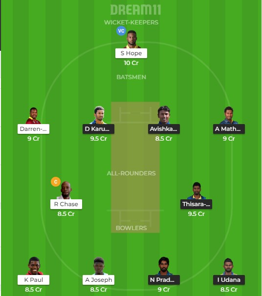 Team 4 – Dream11 team