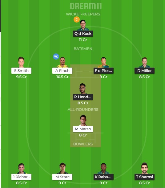 Team 4 – Dream11 team prediction today