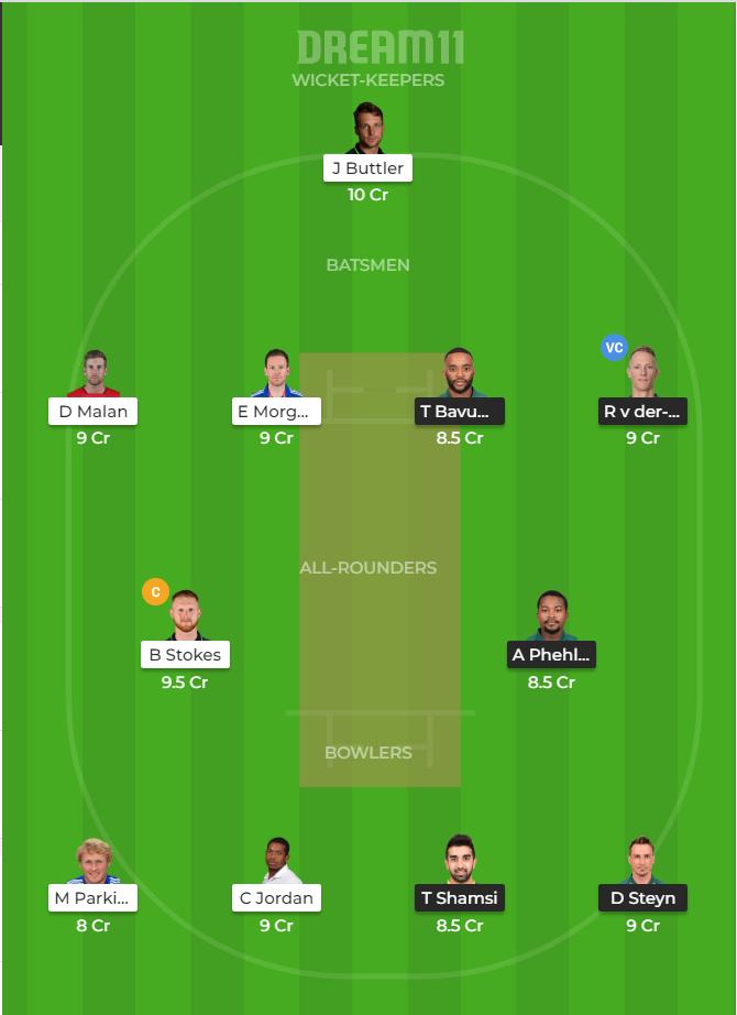 England vs South Africa 3rd T20I Dream11 Team prediction | Match prediction