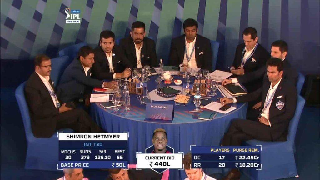 Delhi Capitals Team 2020