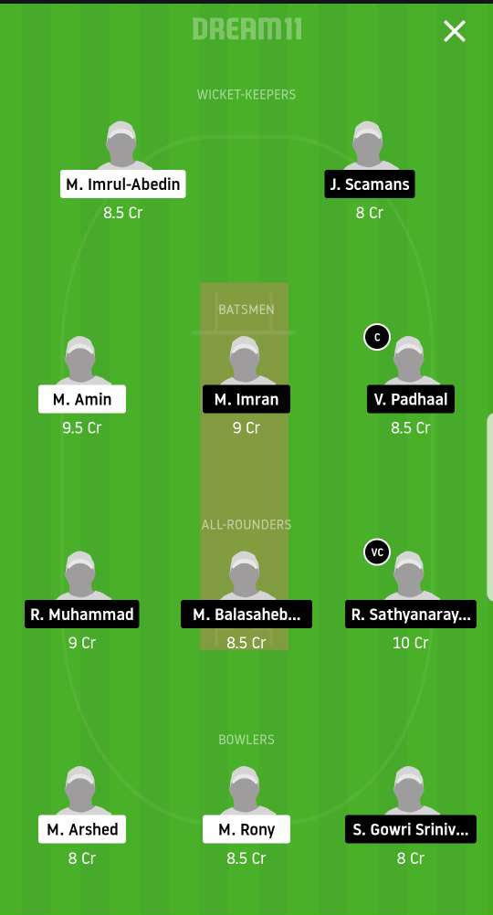 #3 Dream11 Team Today