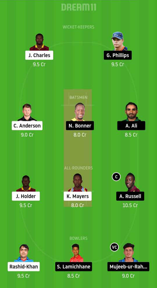 BAR vs JAM Dream11 Team – 2