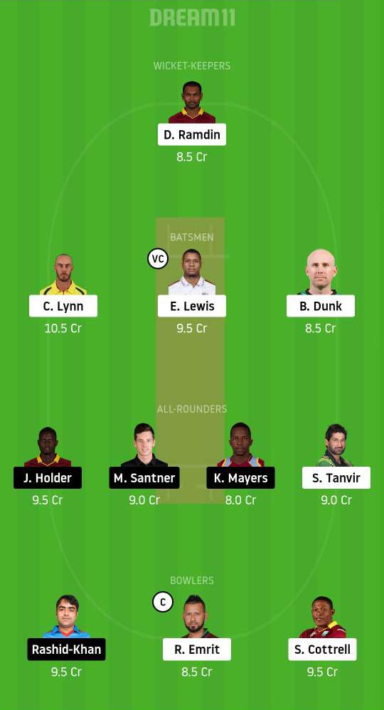 SKN vs BAR Dream11 Team – 1