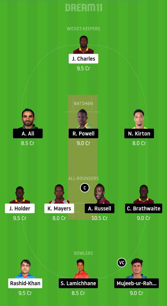 BAR vs JAM Dream11 Team – 1