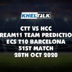 CTT vs HCC Dream11 Team Prediction, ECS T10 Barcelona, Match 51