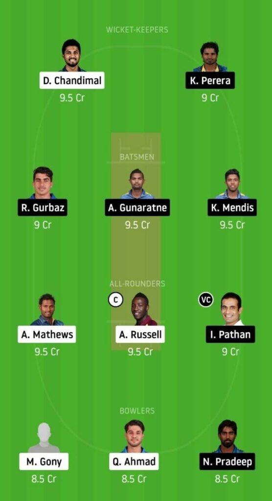 CK vs KT Dream11 Team Prediction _ Match 01 _Lanka Premier League T20 _ 26th Nov 2020 Head to Head