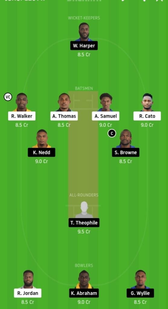 FCS vs GRD Dream11 Team Prediction | Match 27 | Dream11 Vincy Premier T10 League | 21st Nov 2020 Grand League