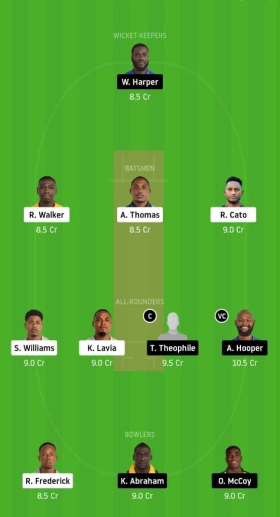 FCS vs GRD Dream11 Team Prediction | Match 27 | Dream11 Vincy Premier T10 League | 21st Nov 2020 Head to Head