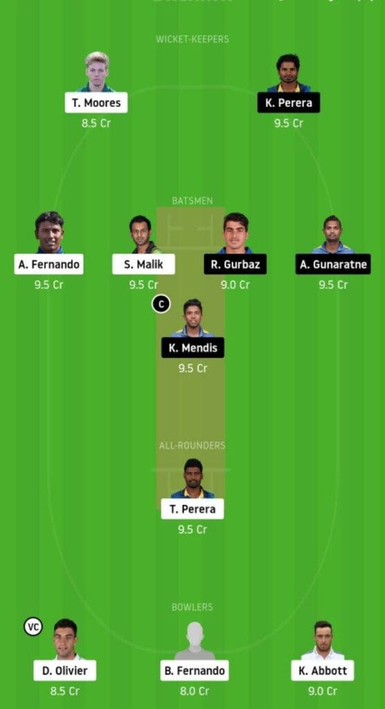 JS vs KT Dream11 Team Prediction _ Match 8 _ Lanka Premier League T20 _ 01st Dec 2020 grand league