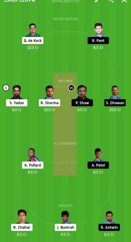 MI vs DC Dream11 Team Prediction | IPL 2020 | Qualifier 1 | Injury News | Playing 11 | 5th Nov 2020 Grand League
