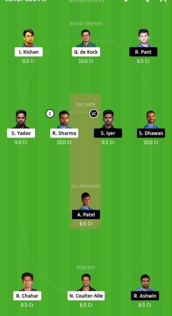 MI vs DC Dream11 Team Prediction | IPL 2020 | Qualifier 1 | Injury News | Playing 11 | 5th Nov 2020 Head to Head