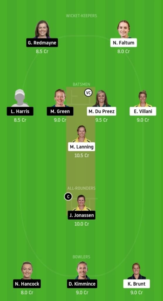 MS-W vs BH-W Dream11 Team Prediction | WBBL | 49th match | 21st Nov 2020 grand league