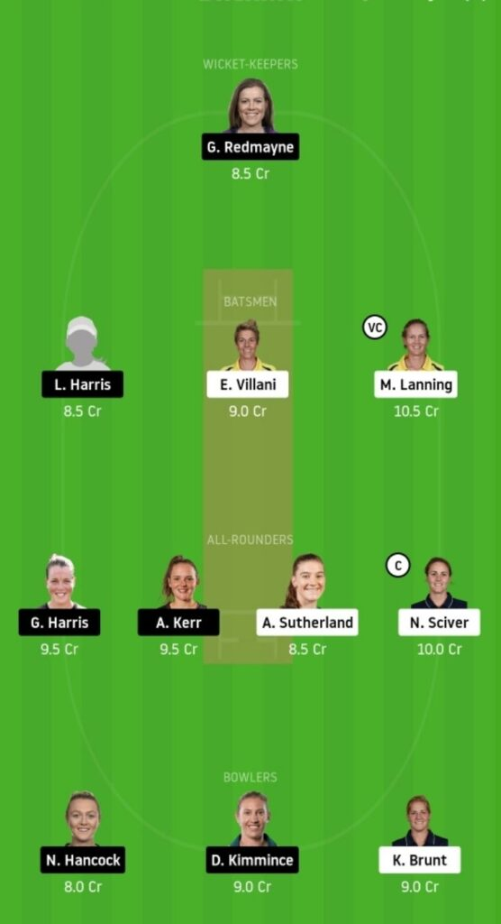 MS-W vs BH-W Dream11 Team Prediction | WBBL | 49th match | 21st Nov 2020 Head to Head