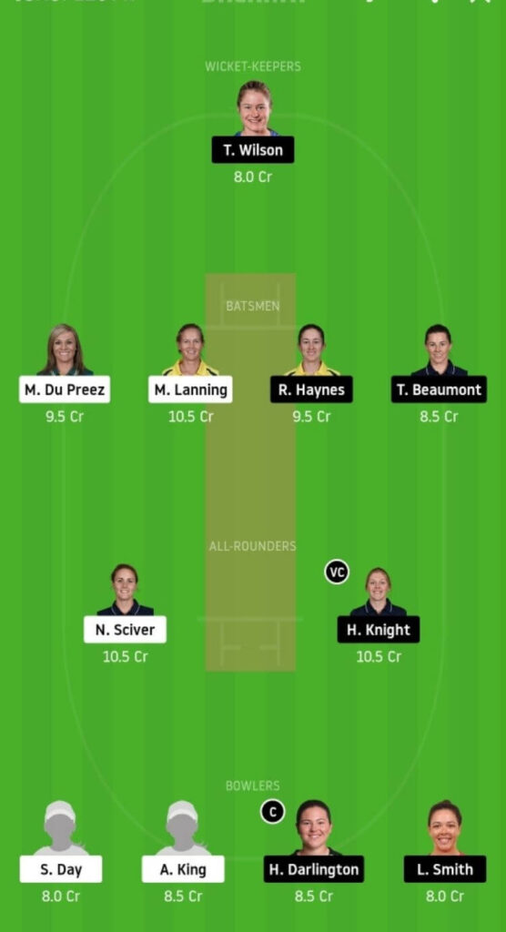 MS-W vs ST-W Dream11 Team Prediction _ Final Match _ WBBL 2020 _ 28th Nov 2020 Grand League