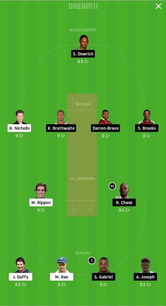 NZ-A vs WI Dream11 Team Prediction | West Indies Tour of New Zealand | 20th Nov 2020 Grand League