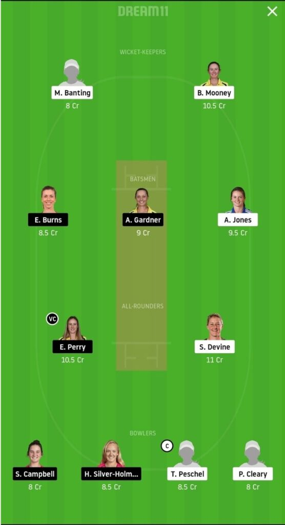 Best PS-W vs SS-W Dream11 Fantasy Team Combinations for Head to Head