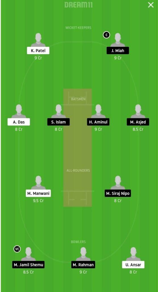 RSCC vs KCC Dream11 Team Prediction | Match 34 | ECS T10 Barcelona | 19th Nov 2020