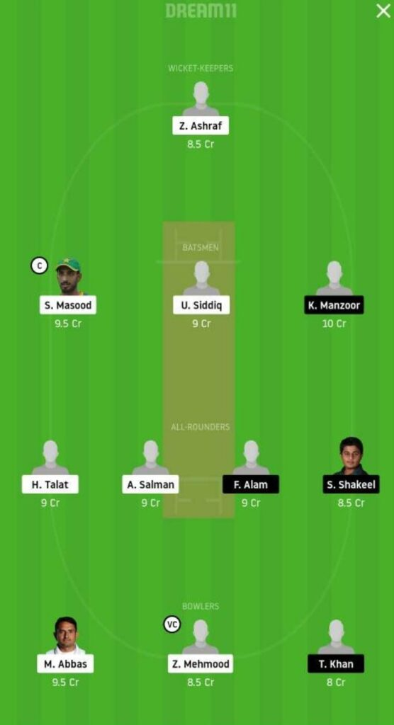 SOP vs SIN Dream11 Team Prediction | Quaid-e-Azam Trophy | 20th Nov 2020 - Grand League