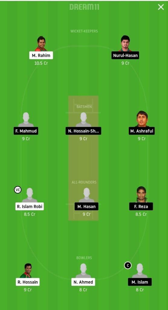 BDH vs MRA Dream11 Team Prediction | Match 12 | Bangabandhu T20 Cup | 4 Dec 2020 grand league