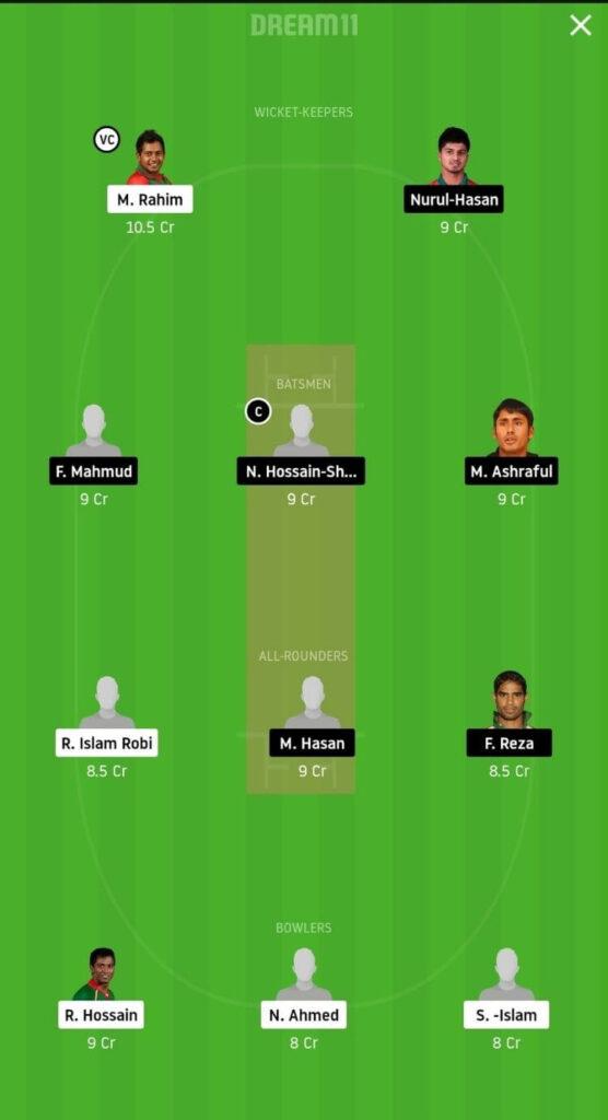 BDH vs MRA Dream11 Team Prediction | Match 12 | Bangabandhu T20 Cup | 4 Dec 2020 head to head