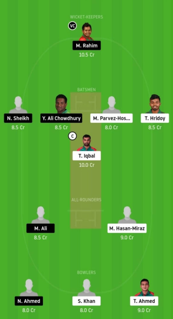 FBA vs BDH Dream11 Team Prediction _ Match 9 _ Bangladesh T20 _ 2 Dec 2020 Head to Head