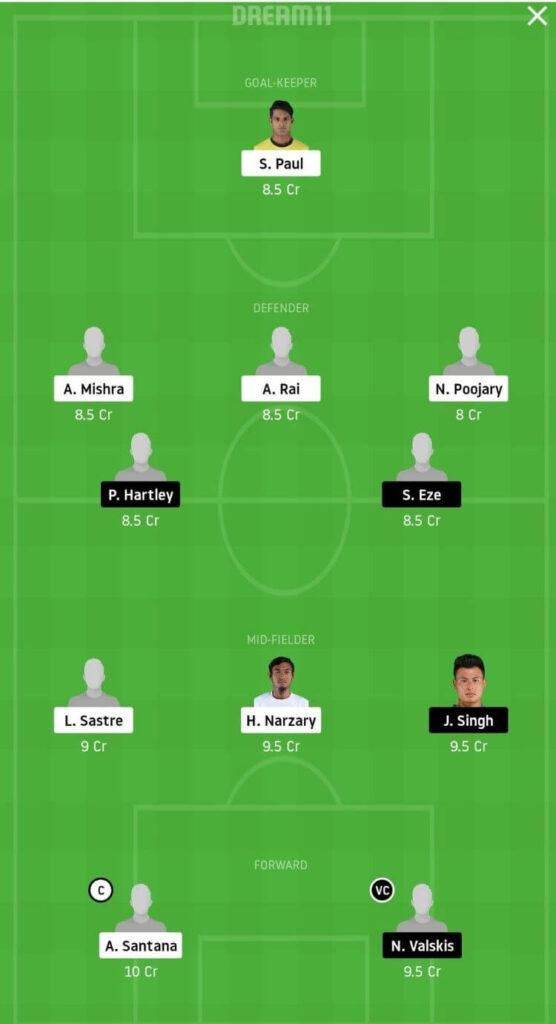 HFC vs JFC Dream11 Match Prediction _ Football Fantasy _ India Super League _ 2nd Dec 2020 Grand league