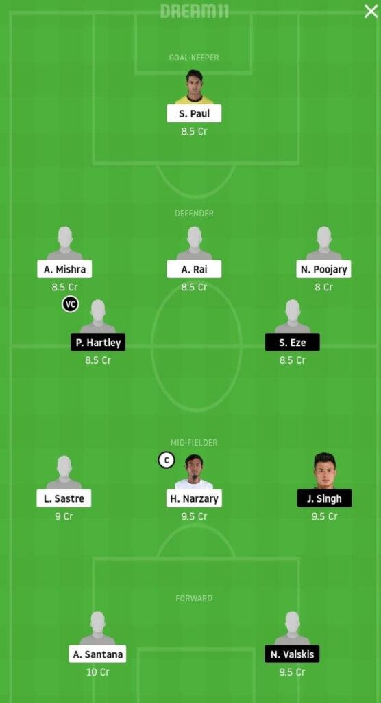 HFC vs JFC Dream11 Match Prediction _ Football Fantasy _ India Super League _ 2nd Dec 2020 Head to Head