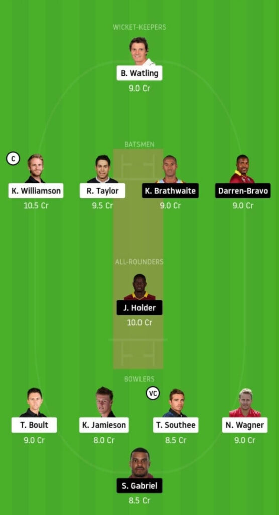 NZ vs WI Dream11 Team Prediction _ 1st Test _ West Indies Tour Of New Zealand _ 3rd Dec 2020 Head to Head