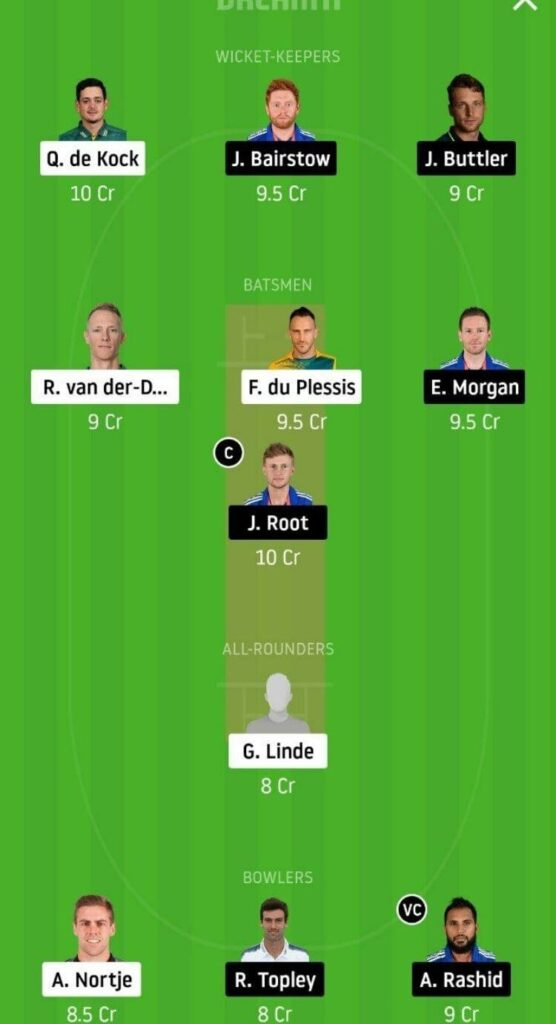 SA vs ENG Dream11 Team Prediction _ 1st ODI _ England tour of South Africa _ 4th Dec 2020 Head to Head
