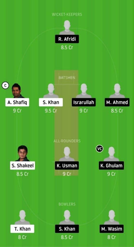SIN vs KHP Dream11 Team Prediction | Match 20 | Quaid-e-Azam Trophy | 8th Dec 2020 grand league