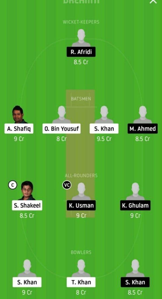 SIN vs KHP Dream11 Team Prediction | Match 20 | Quaid-e-Azam Trophy | 8th Dec 2020 Head to Head