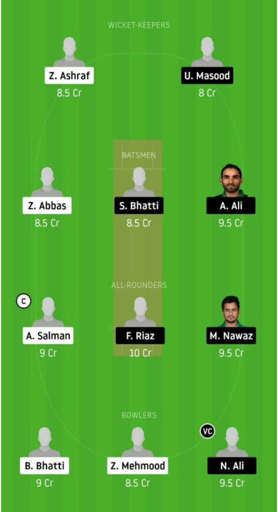 SOP vs NOR Dream11 Team Prediction _ Quaid-e-Azam Trophy _ 18th match _ 2nd December 2020 Grand League