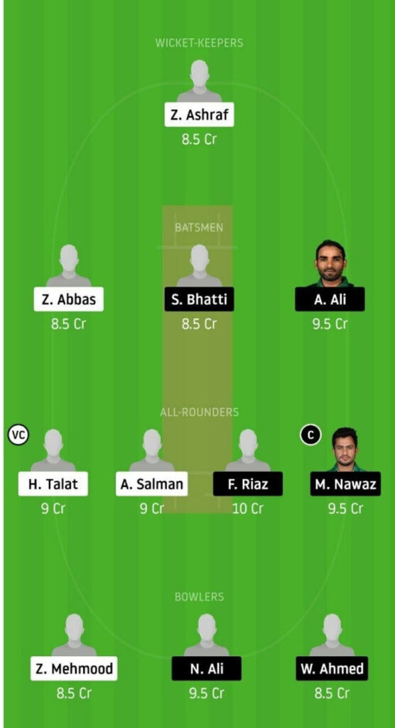 SOP vs NOR Dream11 Team Prediction _ Quaid-e-Azam Trophy _ 18th match _ 2nd December 2020 Head to Head
