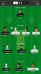 Head To Head Team For Wellington Firebirds vs Northern Districts