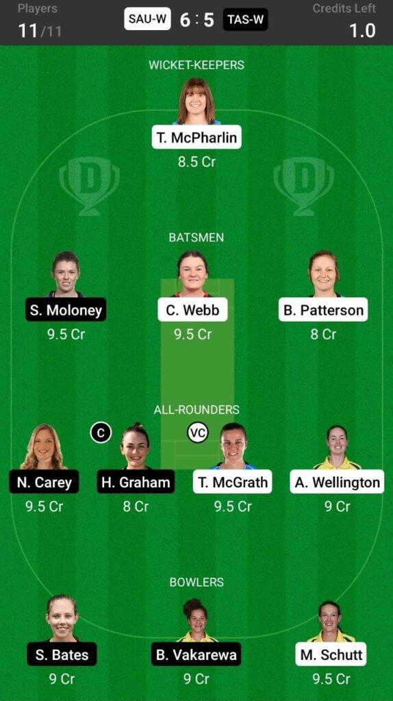 Grand League Teams For South Australia vs Tasmania Tigers