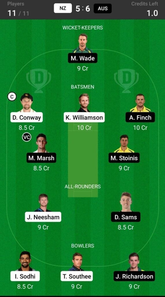 Head To Head Team For New Zealand vs Australia